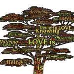 love-1120294_1280-768x593